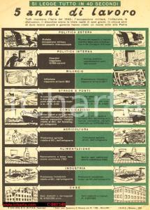 1951 - 5 anni di lavoro. Propaganda DC