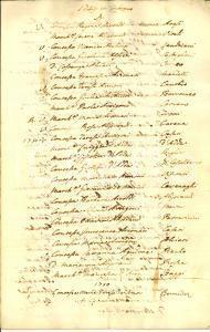 1749 MILANO Elenco delle nobildonne cittadine 300 nomi RARISSIMO