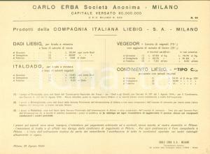 1944 MILANO BOVISA SA Carlo ERBA Compagnia Italiana LIEBIG Dadi VEGEDOR Italdado