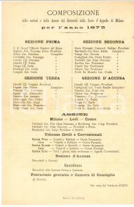 1873 MILANO Composizione Assise del Distretto della CORTE D'APPELLO
