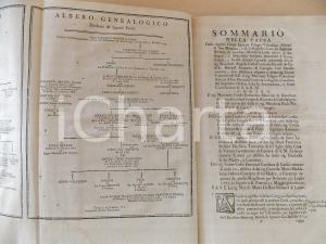 1780 CUNEO Sommario causa eredi marchese di CARAGLIO vs Guido SAN GIORGIO 300 pp