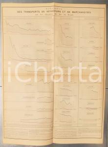 1885 FRANCE CHEMINS DE FER Transport des voyageurs dans le monde *Planche n°8