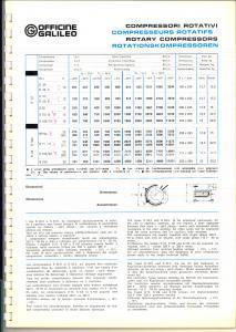 1970 ca OFFICINE GALILEO FIRENZE Catalogo compressori rotativi ILLUSTRATO 22 pp.