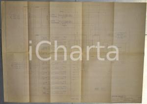 1974 OFFICINE GALILEO FIRENZE Impianto CHIOTAS-PIASTRA Centrale di misura Schema