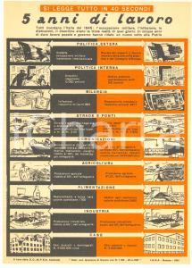 1951 ELEZIONI - Propaganda DC - 5 anni di lavoro per la patria - Volantino