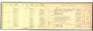 1945 BANCA MILANESE DI CREDITO Libretto di conto corrente 12 pp.
