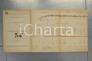 1904 STRADE FERRATE MEDITERRANEO Linea ROGOREDO - PAVIA - Planimetria e profilo
