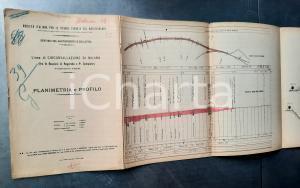 1904 STRADE FERRATE MEDITERRANEO Circonvallazione Milano Planimetria e profilo